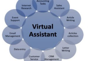 4381I will do any virtual assisting and typing job